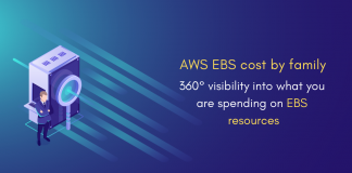 AWS-EBS-Cost-Monitoring_Cloud-Visibility