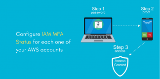 AWS-IAM-MFA-Status_Cloud-Security