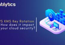 AWS KMS Key Rotation - Cloud Security