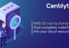 AWS S3 Cost by Family - Cloud Cost Monitoring