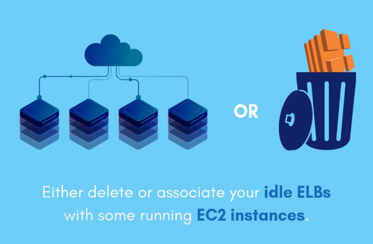 Amazon-Elastic-Compute-Cloud_Cost-Optimization