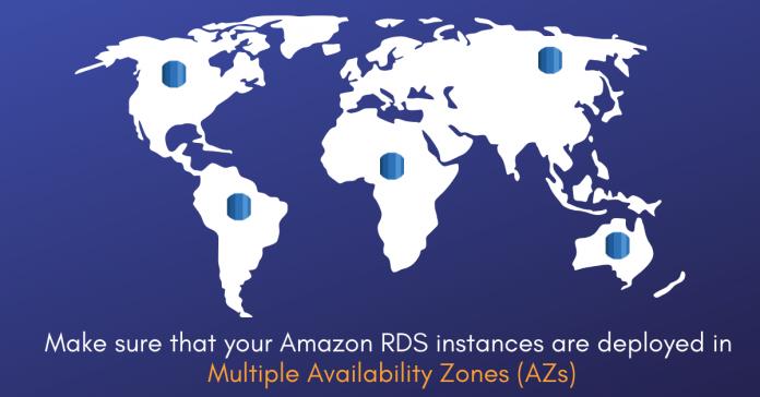 Amazon-RDS-instances-Multi-AZ-Deployment_Fault-Tolerance