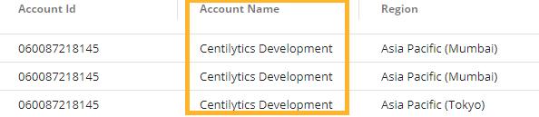 AWS VPC unassociated VPN gateway-s2