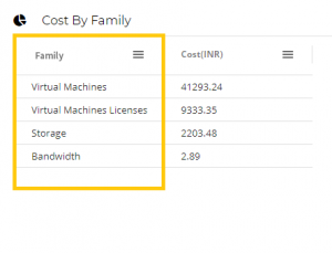 Azure-Virtual-Machine-Cost-Monitoring-1