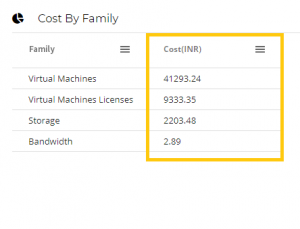 Azure-Virtual-Machine-Cost-Monitoring-2