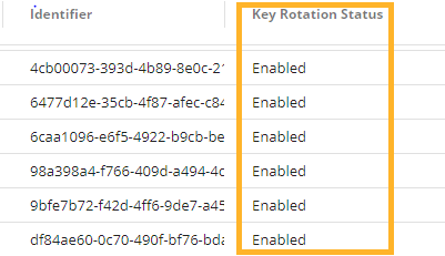 AWS KMS Key Rotation-ss33