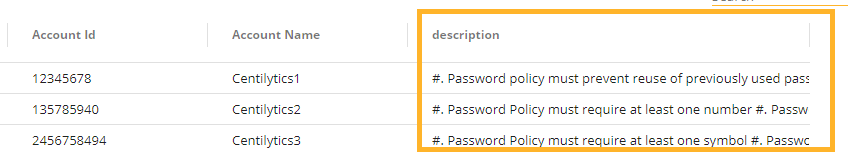 AWS IAM Password policy-ss45