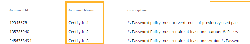 AWS IAM Password policy-ss2