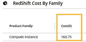 AWS redshift cost by family-ss1