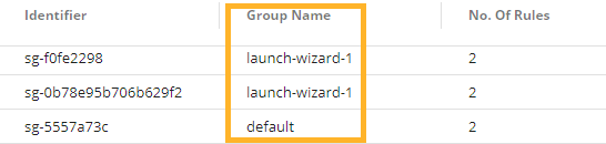 AWS EC2 large number of rules in security group-ss2