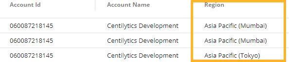 AWS VPC unassociated VPN gateway-s4