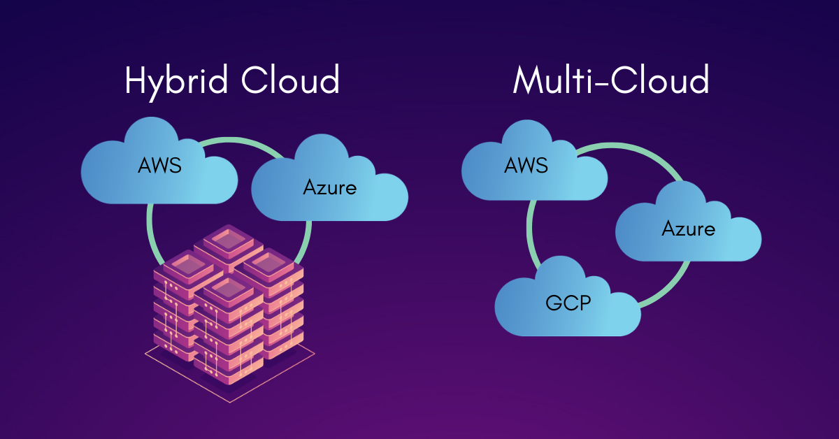 Image result for what is difference between multi cloud and hybrid cloud