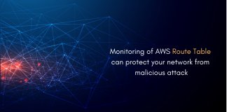 Route-Table-Monitoring-CloudTrail-CloudWatch