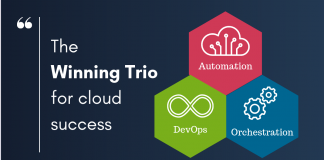 Cloud-Automation-Cloud-Orchestration-and-DevOps