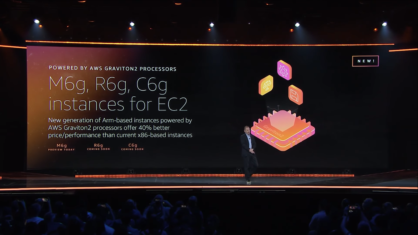 M6g, R6g, and C6g Instances for EC2
