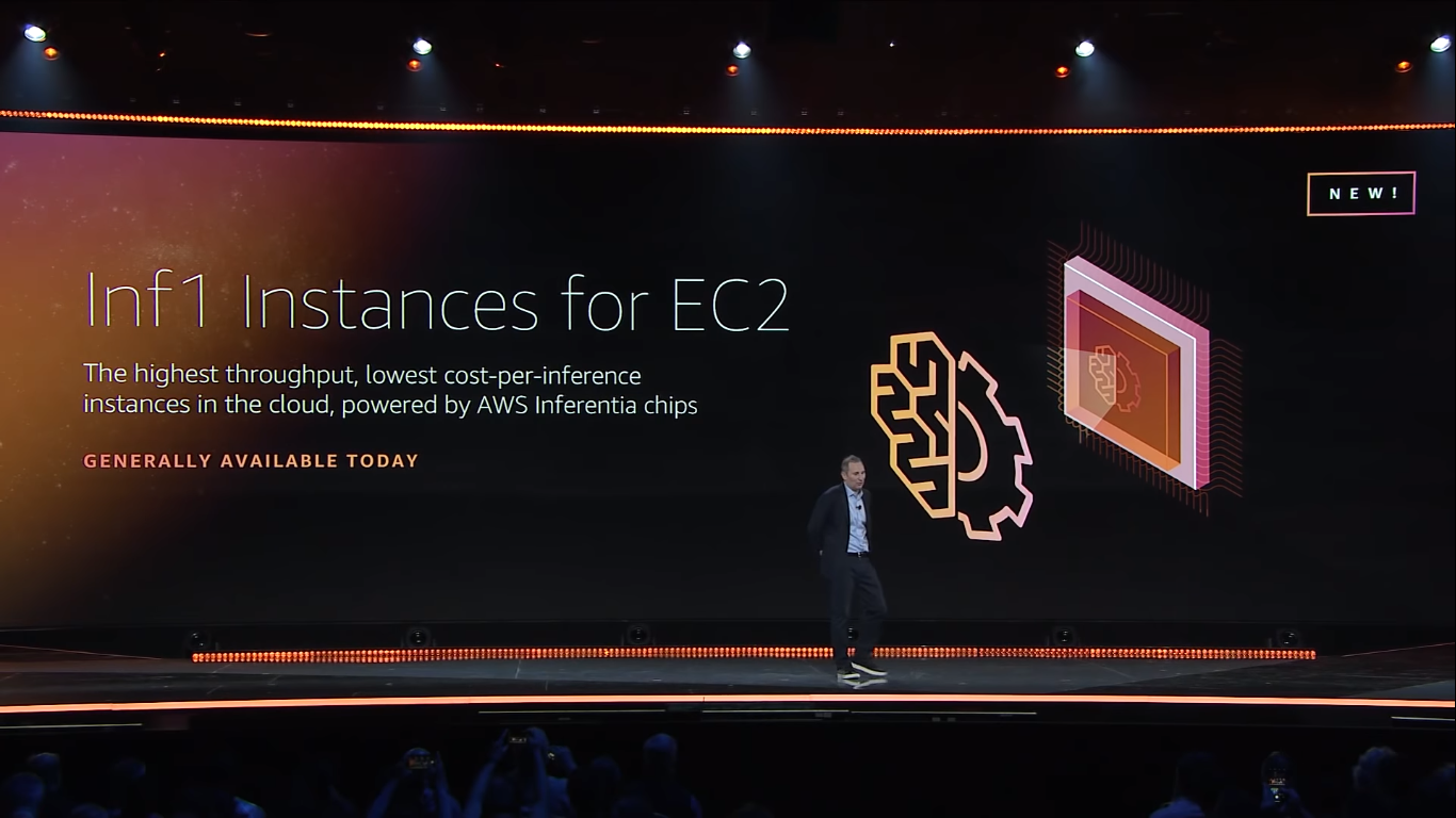 aws announced new Inf1 Instances for EC2