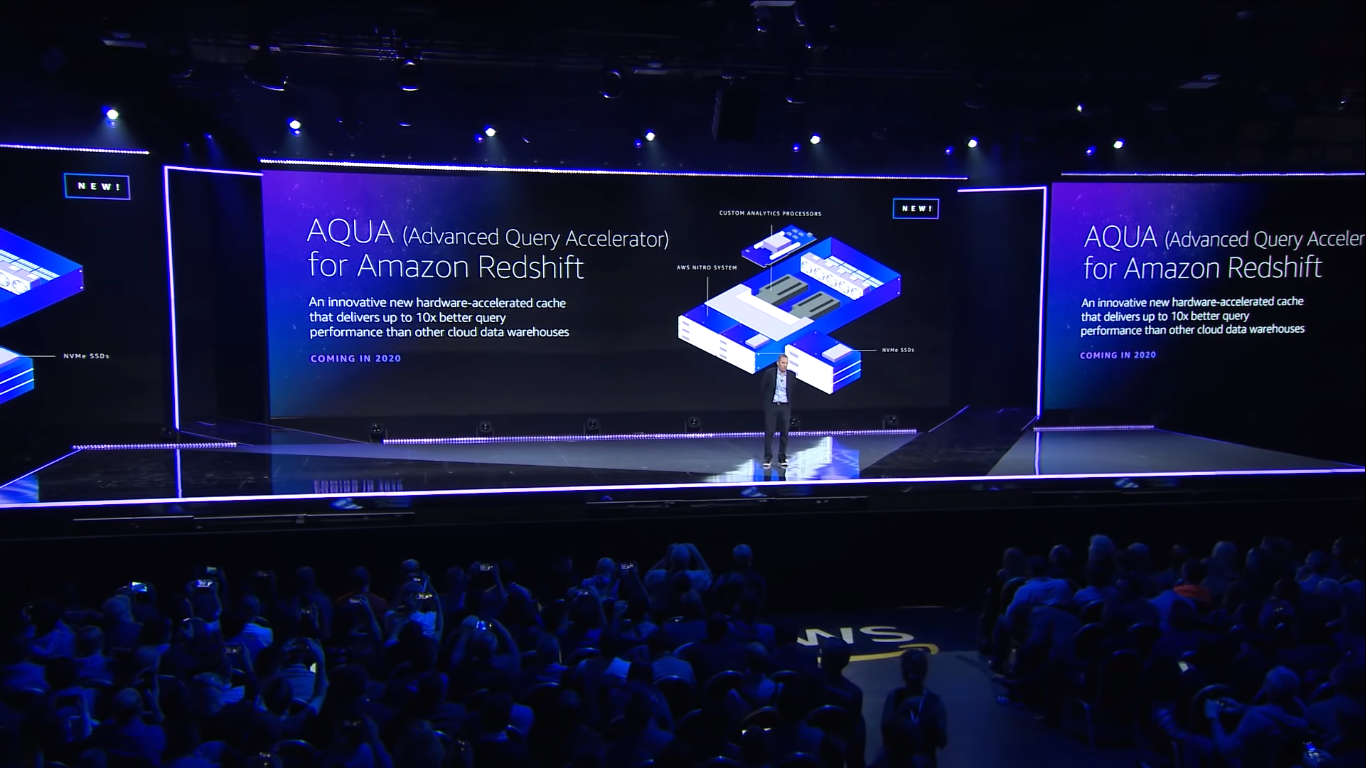 aws announced aqua for amazon redshift