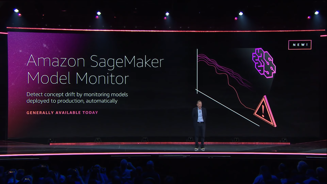 AWS announced Amazon SageMaker Model Monitor