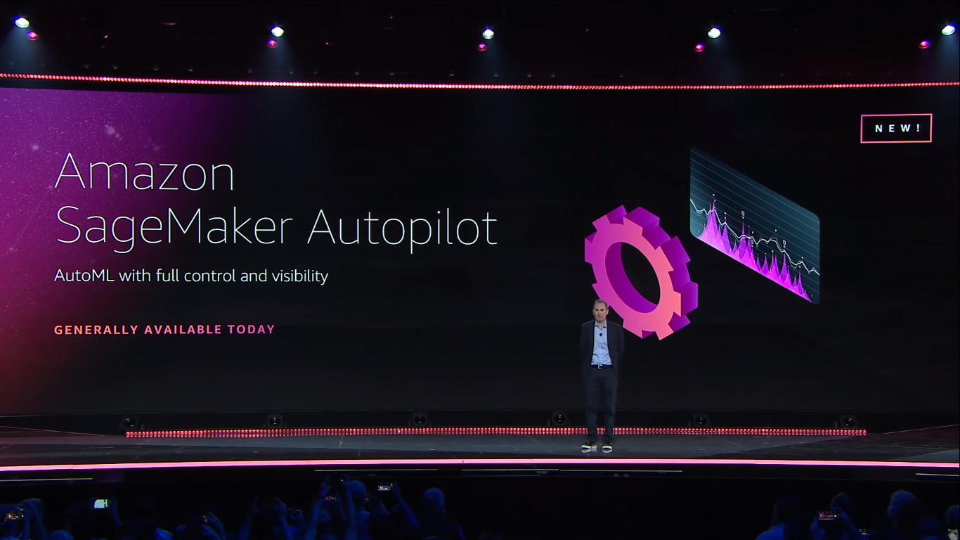 Andy Jassy announced Amazon SageMaker Autopilot