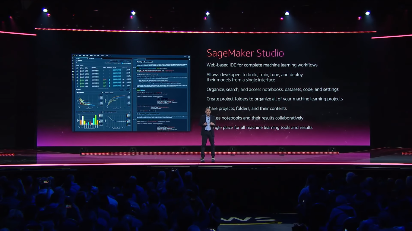 Amazon-sagemaker-studio