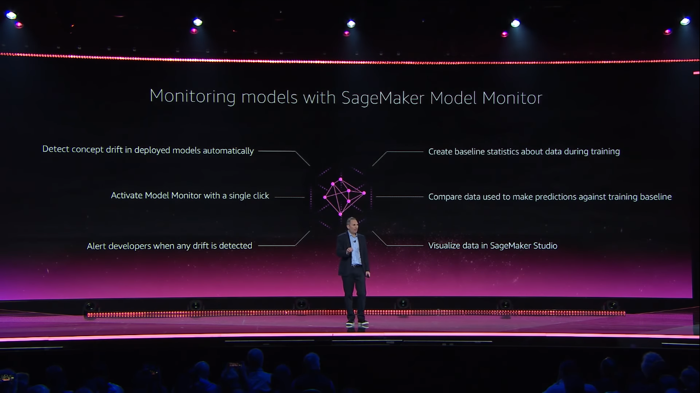 amazon-sagemaker-model-monitor