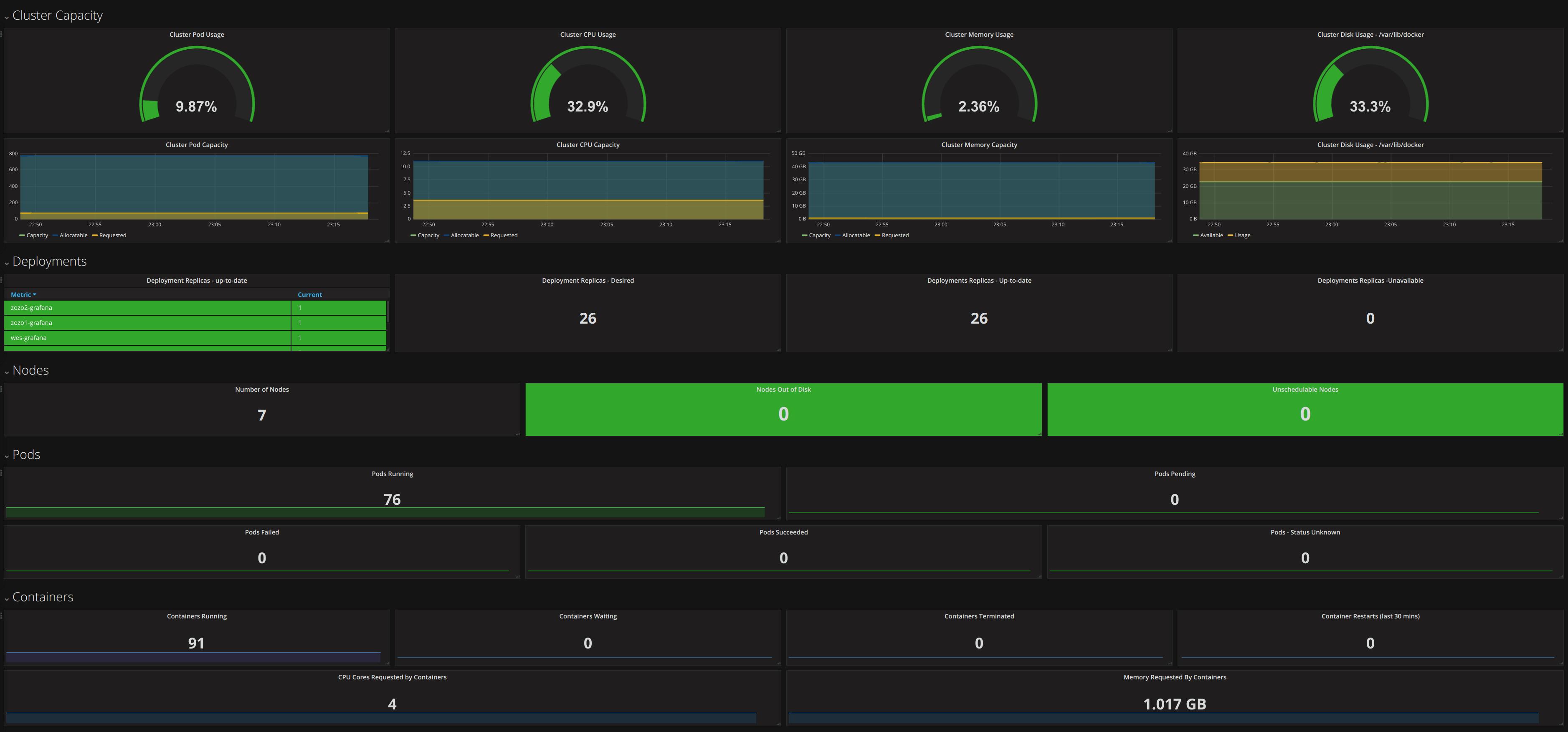 cluster-dashboard-screenshot