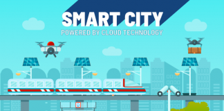 smart-city-card
