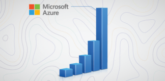 Microsoft Azure Cloud Service Traffic Spikes Up