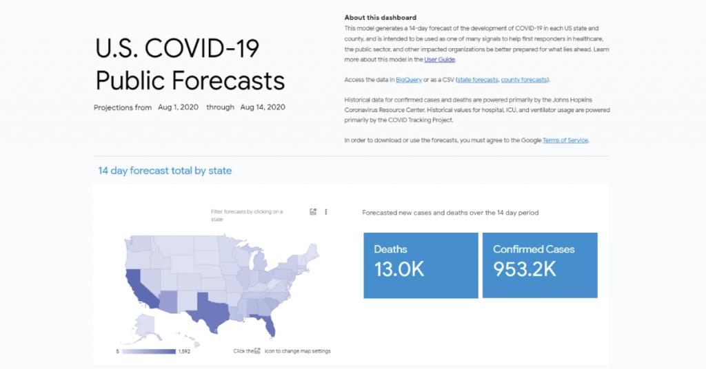 Google Cloud COVID-19