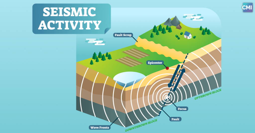 Earthquake-seismic-activity