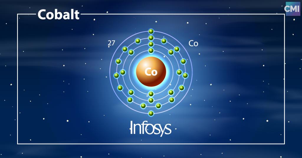 Infosys-Cobalt